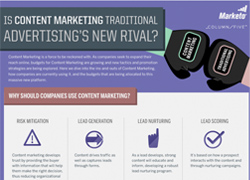 Content Marketing Infographic Thumbnail